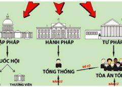 CĐNVQGTD: Tuyên Cáo Tẩy Chay Đại Hội Quốc Hội 13 Đảng CSVN